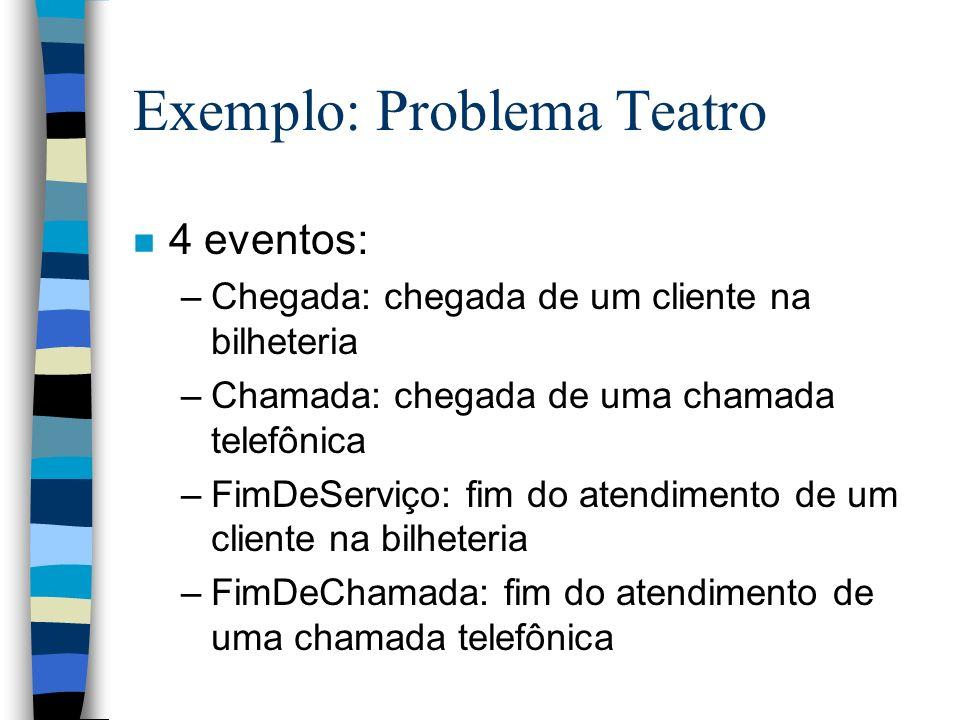 Exemplo: Problema Teatro