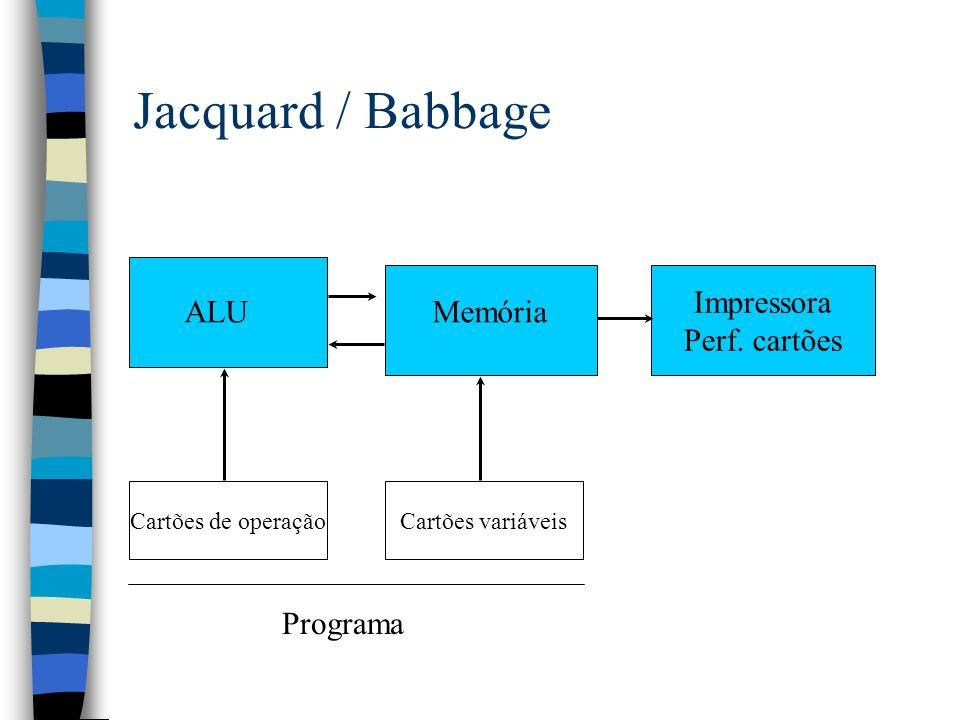 Jacquard / Babbage Impressora Perf. cartões ALU Memória Programa