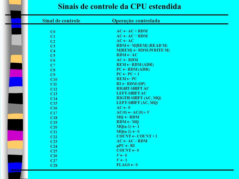 Sinais de controle da CPU estendida