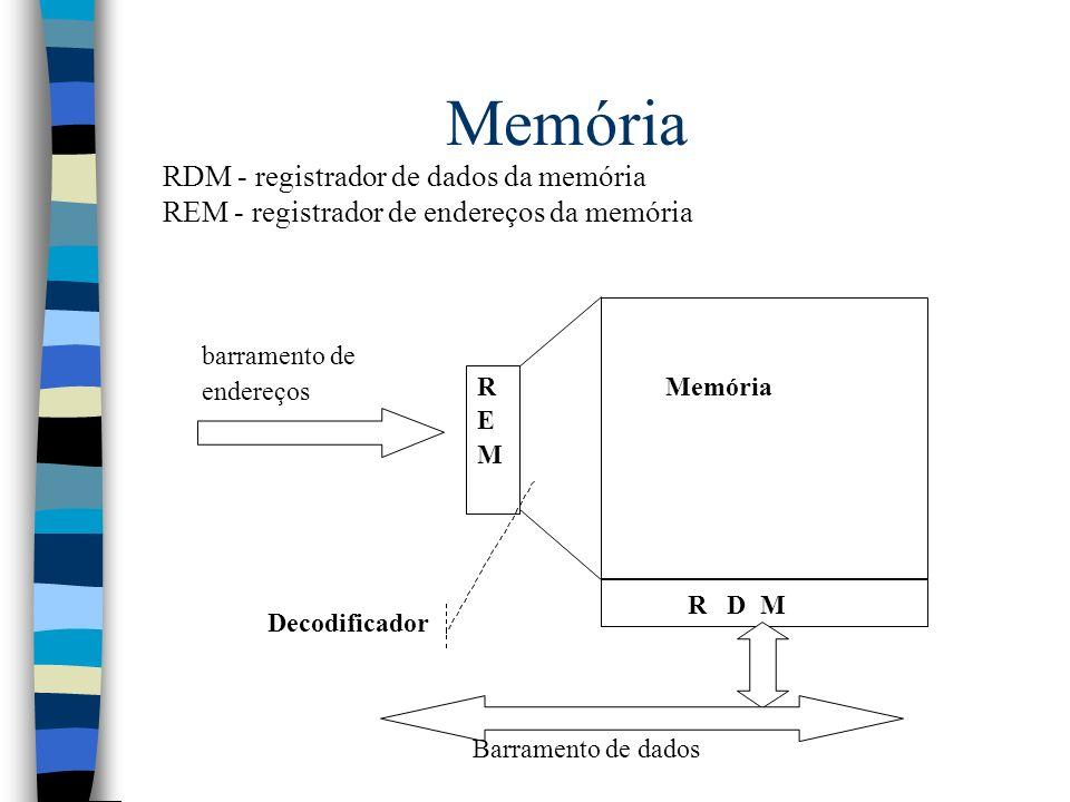 Memória RDM - registrador de dados da memória
