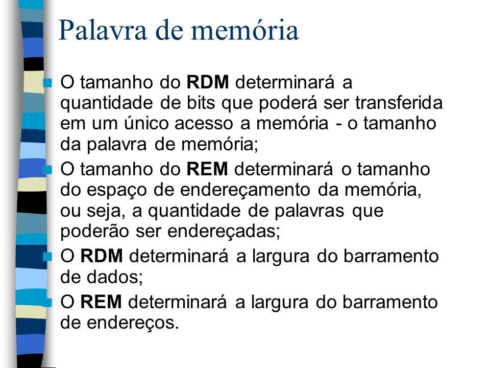 Palavra de memória