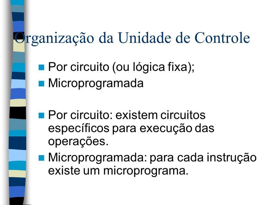 Organização da Unidade de Controle