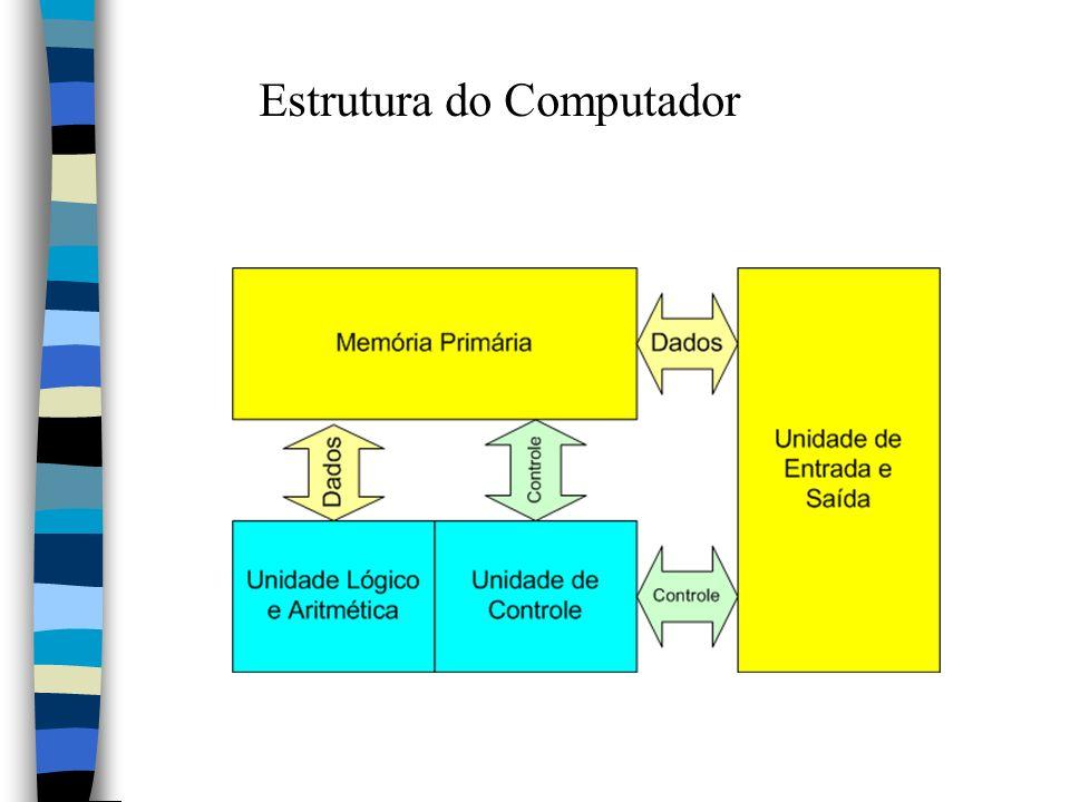 Estrutura do Computador