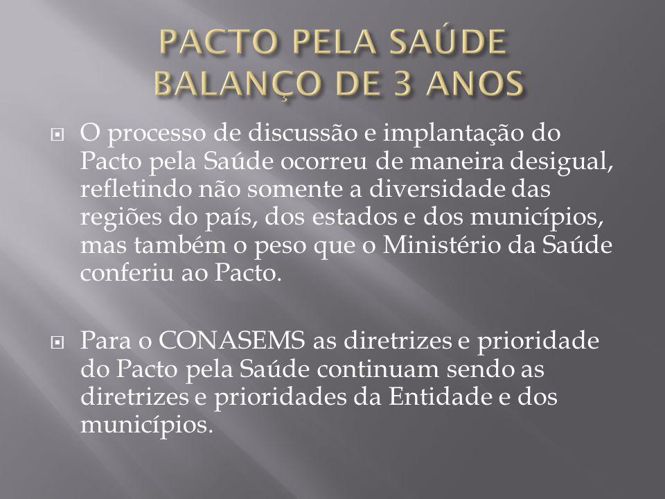 PACTO PELA SAÚDE BALANÇO DE 3 ANOS