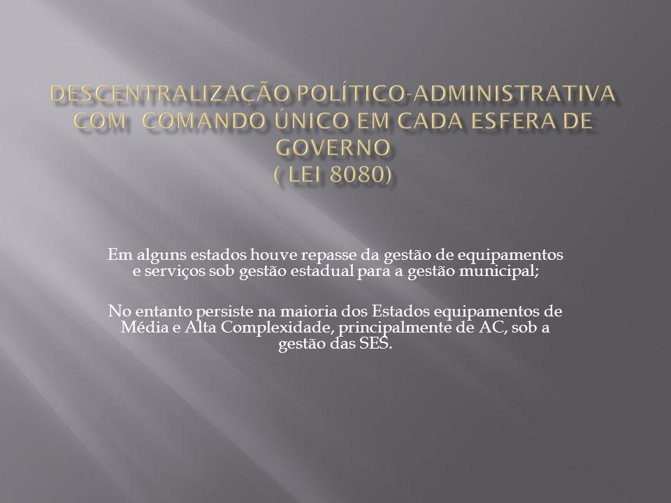 DESCENTRALIZAÇÃO POLÍTICO-ADMINISTRATIVA COM COMANDO ÚNICO EM CADA ESFERA DE GOVERNO ( LEI 8080)