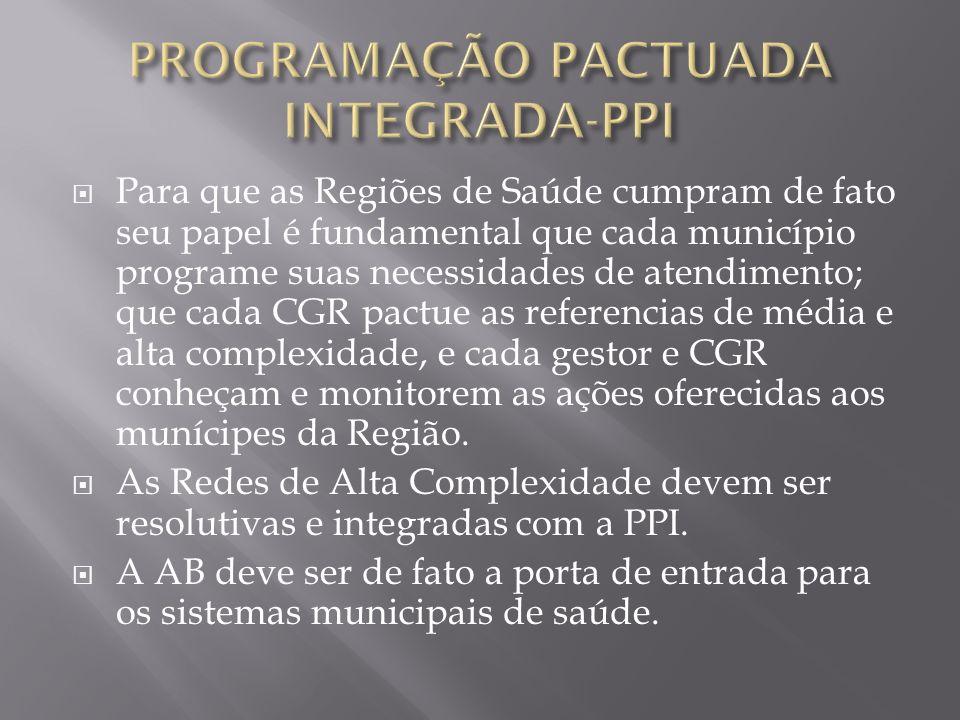 PROGRAMAÇÃO PACTUADA INTEGRADA-PPI