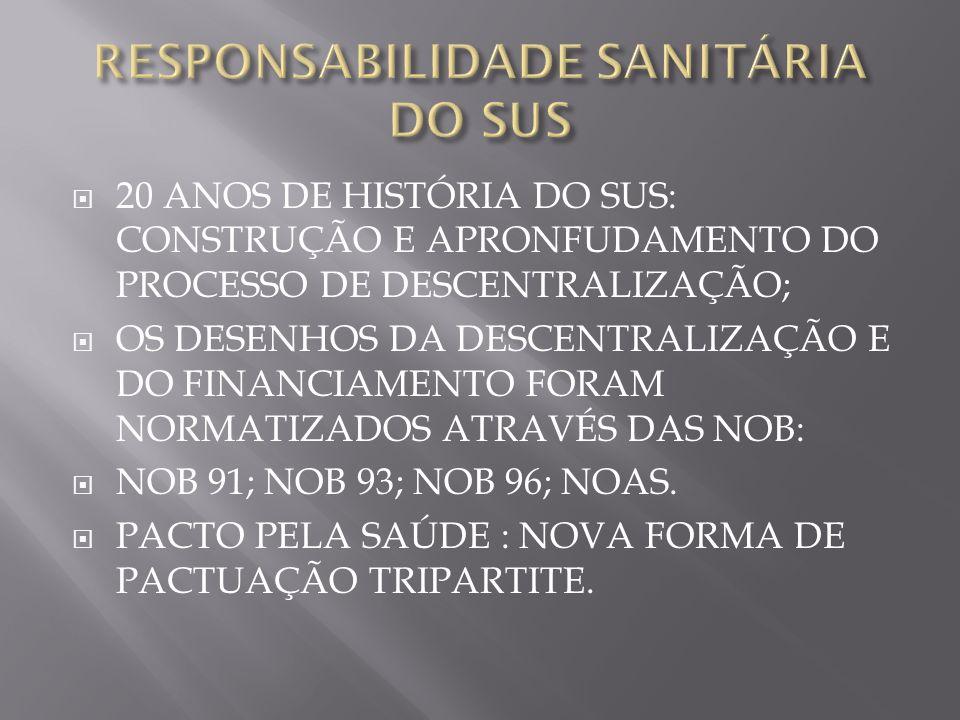 RESPONSABILIDADE SANITÁRIA DO SUS