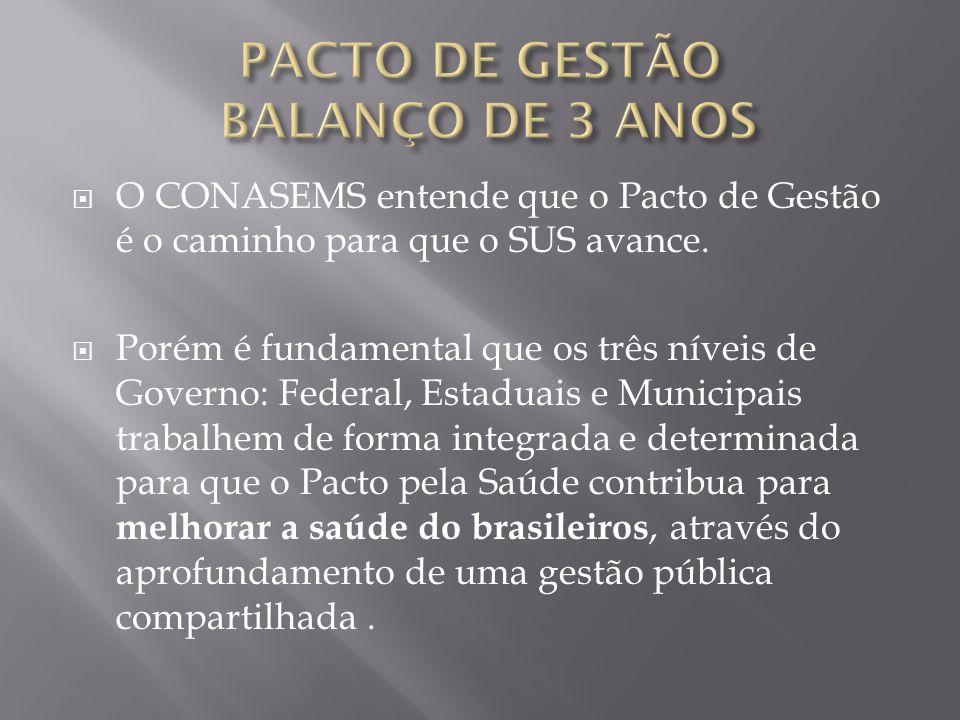 PACTO DE GESTÃO BALANÇO DE 3 ANOS