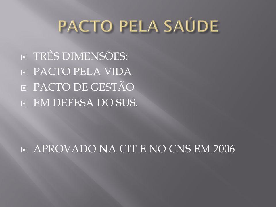 PACTO PELA SAÚDE TRÊS DIMENSÕES: PACTO PELA VIDA PACTO DE GESTÃO