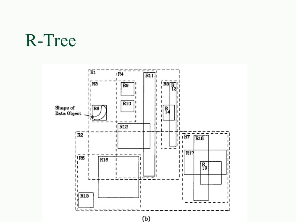 R-Tree