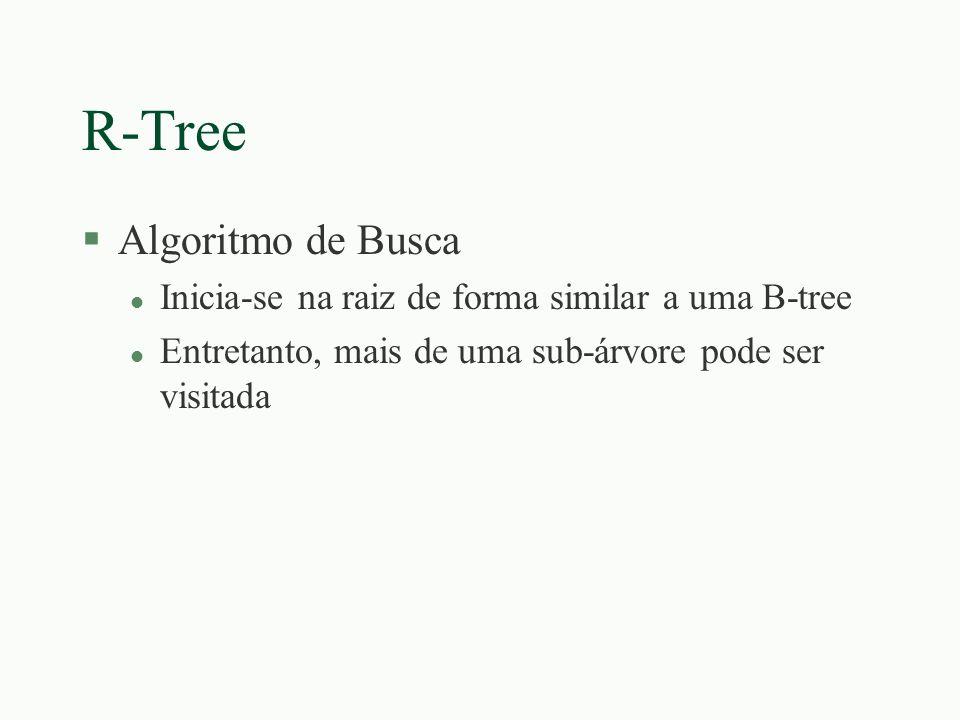 R-Tree Algoritmo de Busca