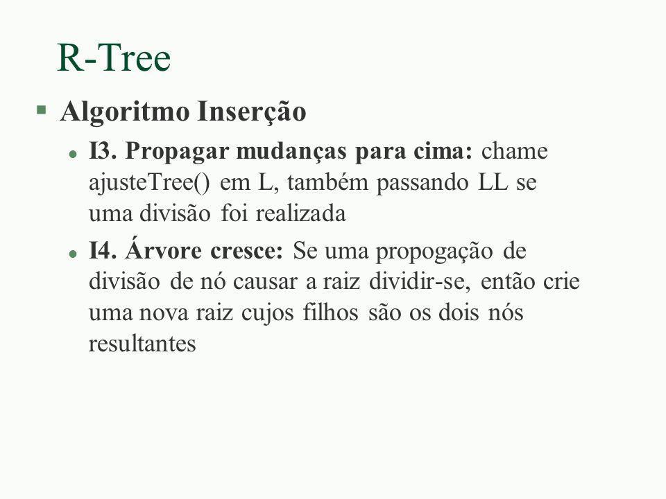 R-Tree Algoritmo Inserção