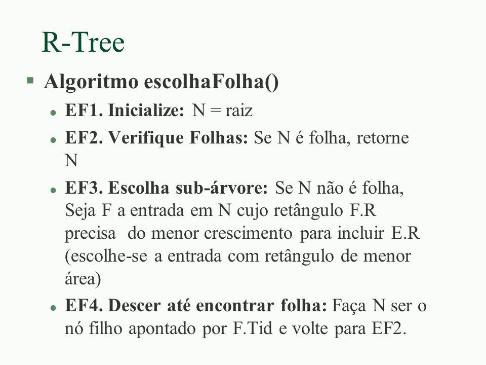 R-Tree Algoritmo escolhaFolha() EF1. Inicialize: N = raiz