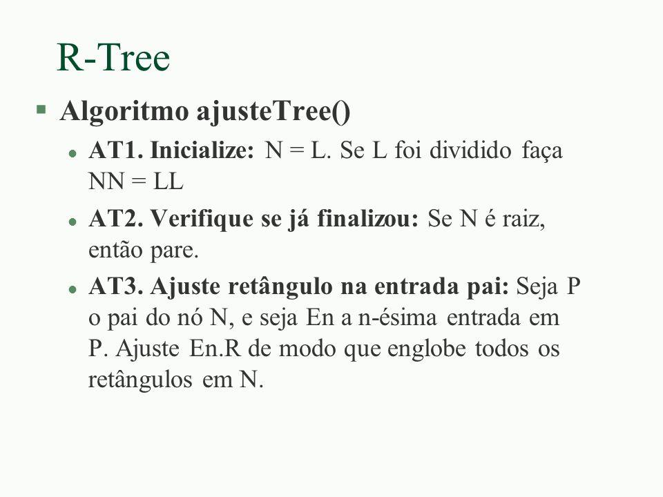 R-Tree Algoritmo ajusteTree()