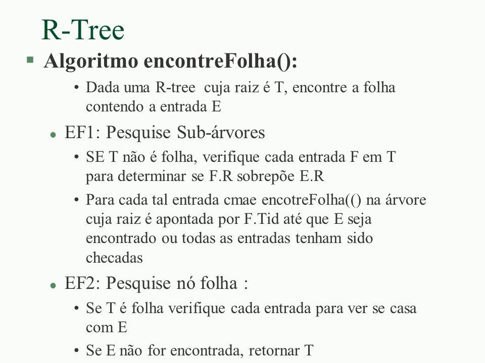 R-Tree Algoritmo encontreFolha(): EF1: Pesquise Sub-árvores