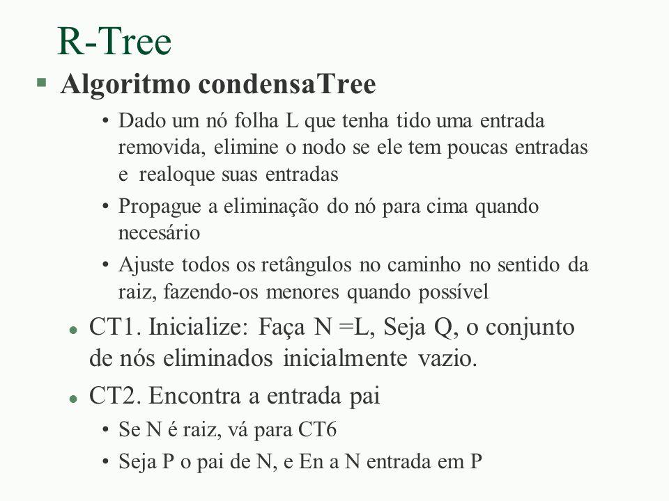 R-Tree Algoritmo condensaTree