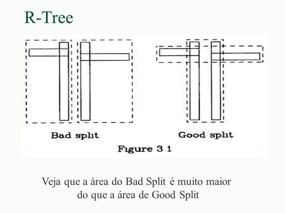 R-Tree Veja que a área do Bad Split é muito maior