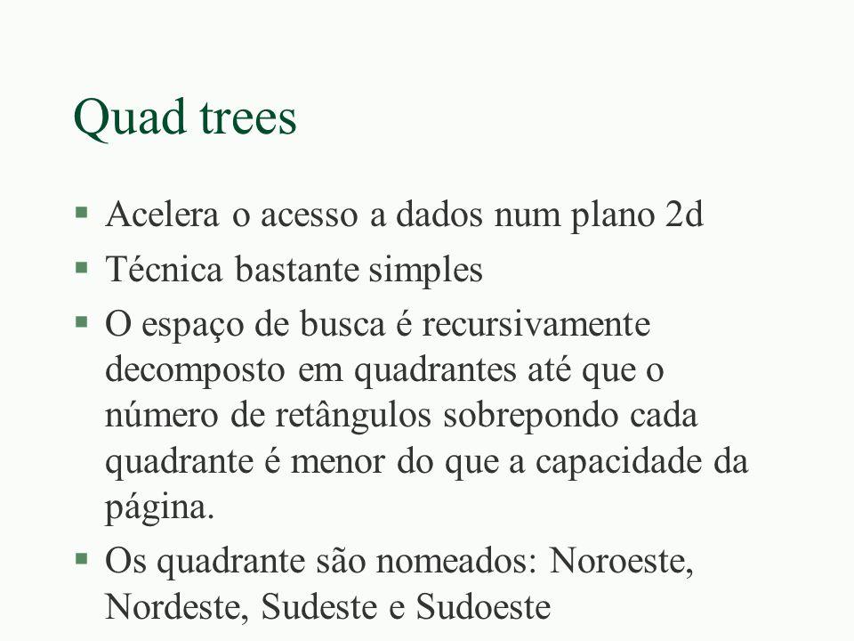 Quad trees Acelera o acesso a dados num plano 2d