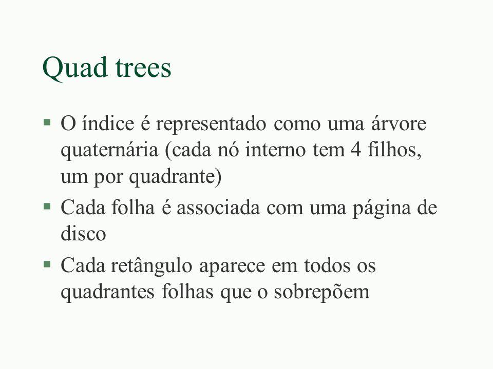 Quad trees O índice é representado como uma árvore quaternária (cada nó interno tem 4 filhos, um por quadrante)
