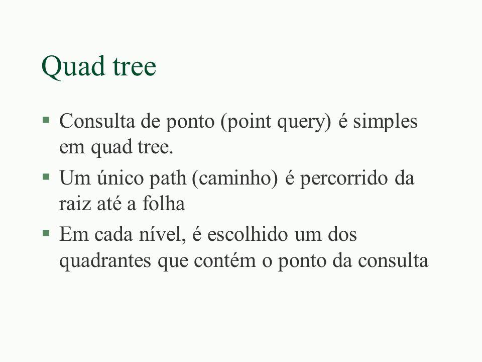 Quad tree Consulta de ponto (point query) é simples em quad tree.