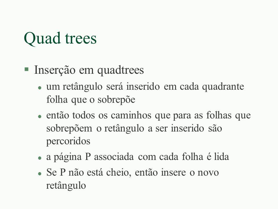 Quad trees Inserção em quadtrees