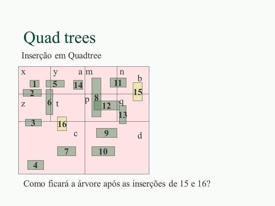 Como ficará a árvore após as inserções de 15 e 16