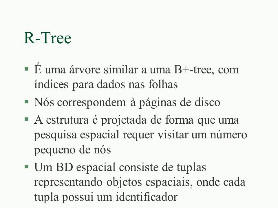 R-Tree É uma árvore similar a uma B+-tree, com índices para dados nas folhas. Nós correspondem à páginas de disco.