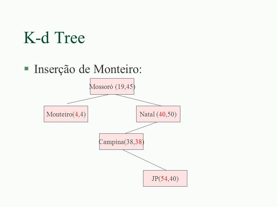 K-d Tree Inserção de Monteiro: Mossoró (19,45) Monteiro(4,4)