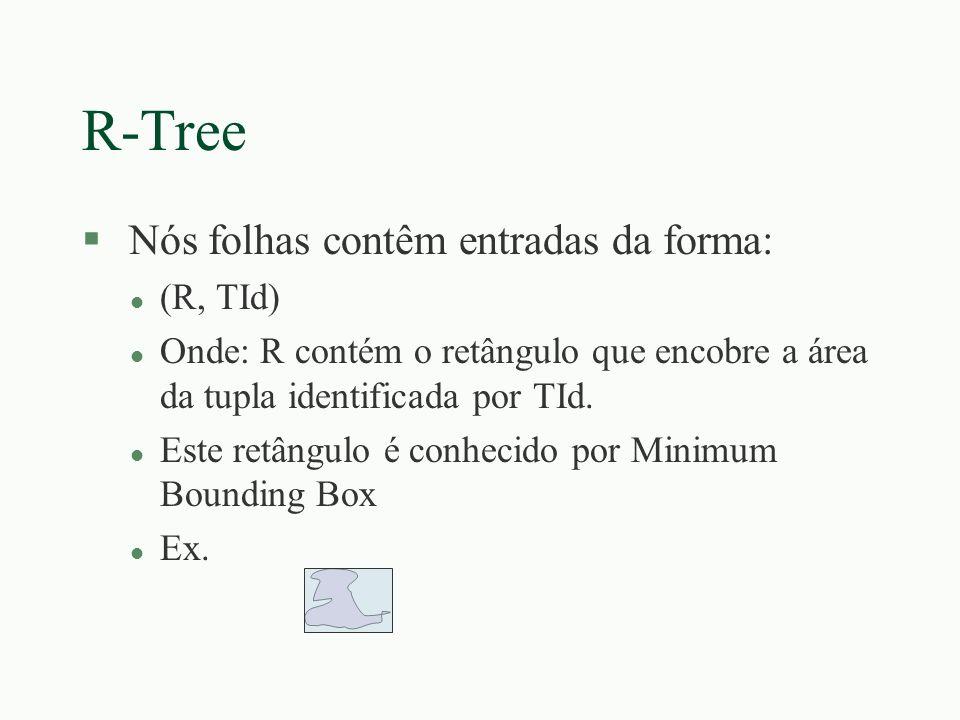 R-Tree Nós folhas contêm entradas da forma: (R, TId)