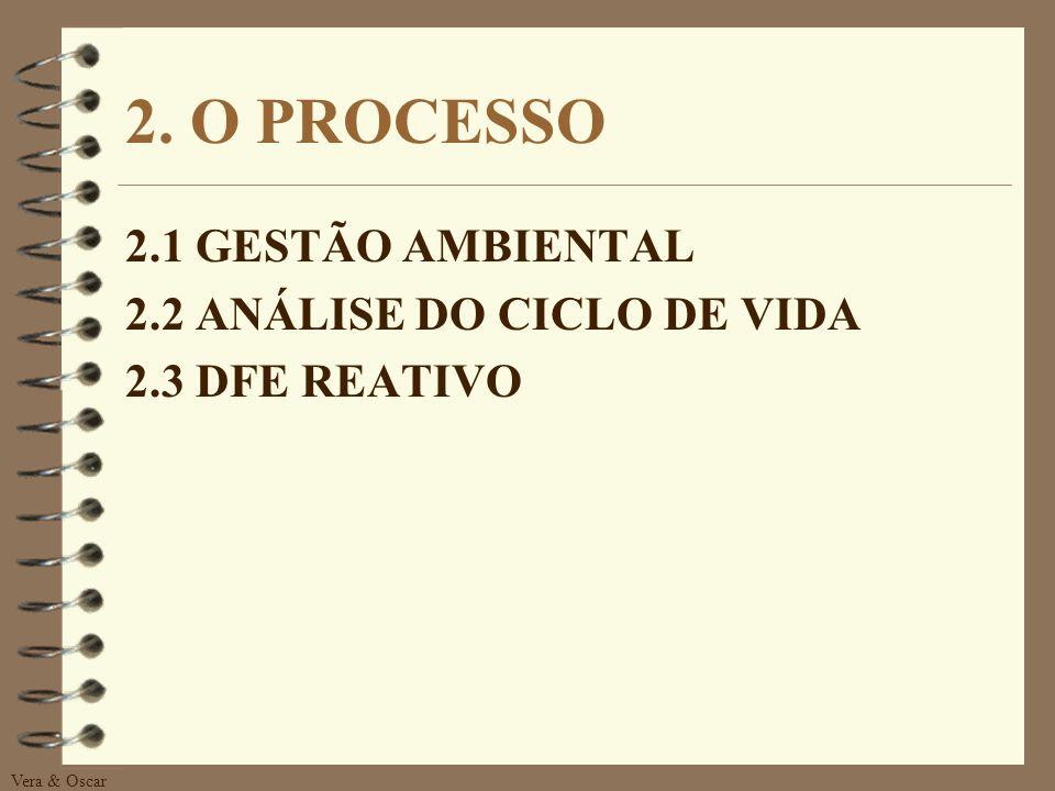 2. O PROCESSO 2.1 GESTÃO AMBIENTAL 2.2 ANÁLISE DO CICLO DE VIDA