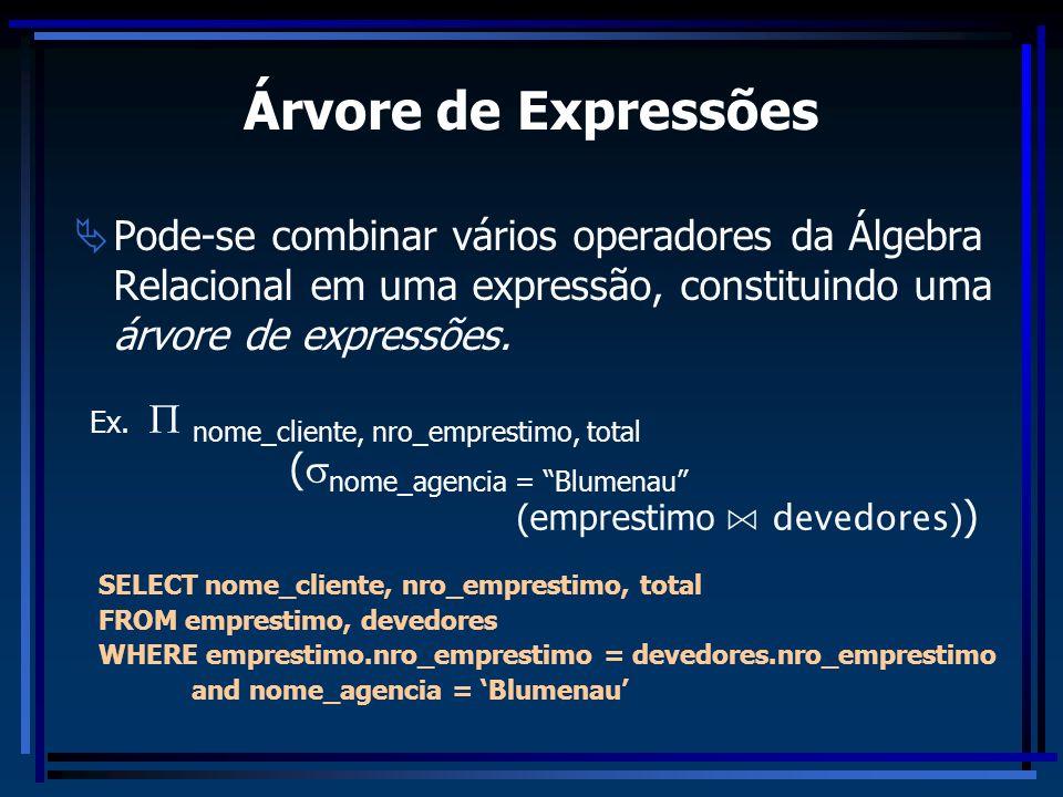 Árvore de Expressões Pode-se combinar vários operadores da Álgebra Relacional em uma expressão, constituindo uma árvore de expressões.