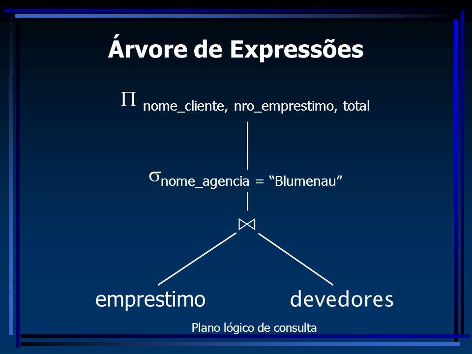 Árvore de Expressões  nome_cliente, nro_emprestimo, total