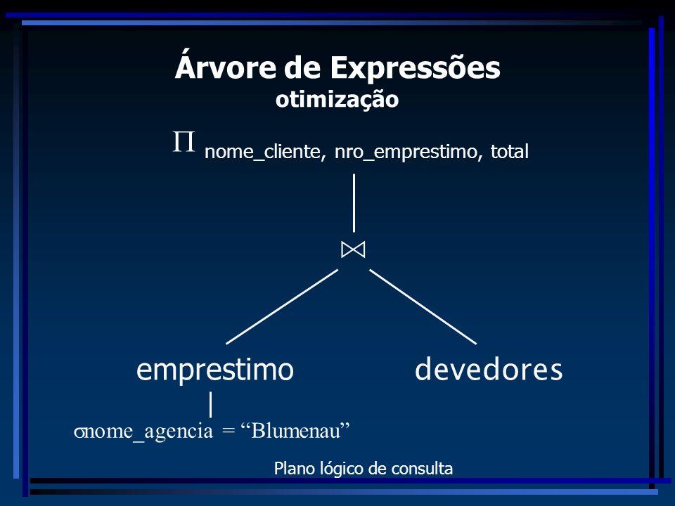 Árvore de Expressões otimização