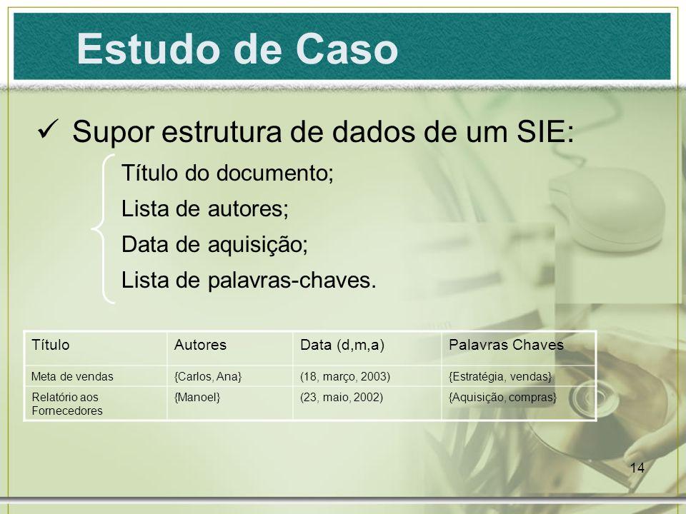 Estudo de Caso Supor estrutura de dados de um SIE: