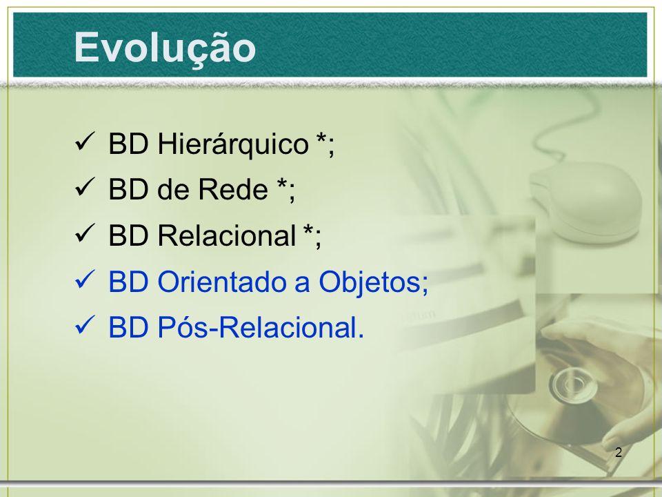 Evolução BD Hierárquico *; BD de Rede *; BD Relacional *;