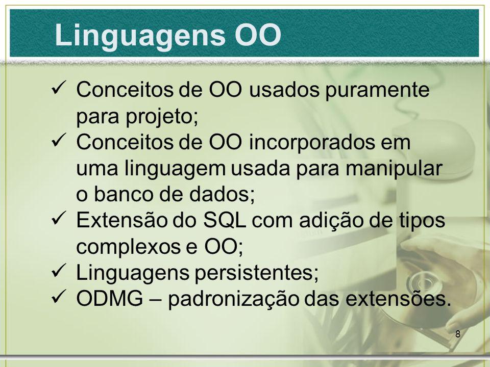 Linguagens OO Conceitos de OO usados puramente para projeto;