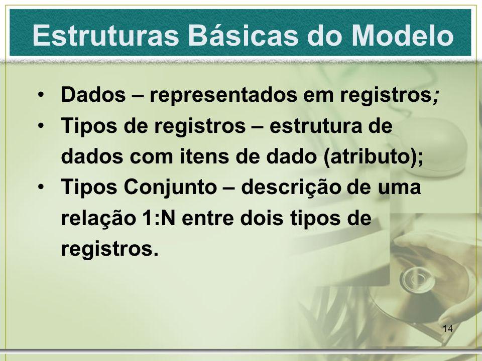 Estruturas Básicas do Modelo