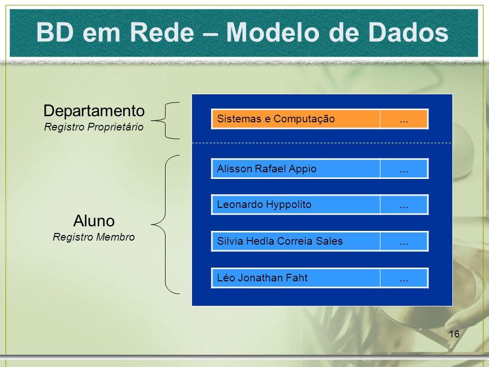 BD em Rede – Modelo de Dados