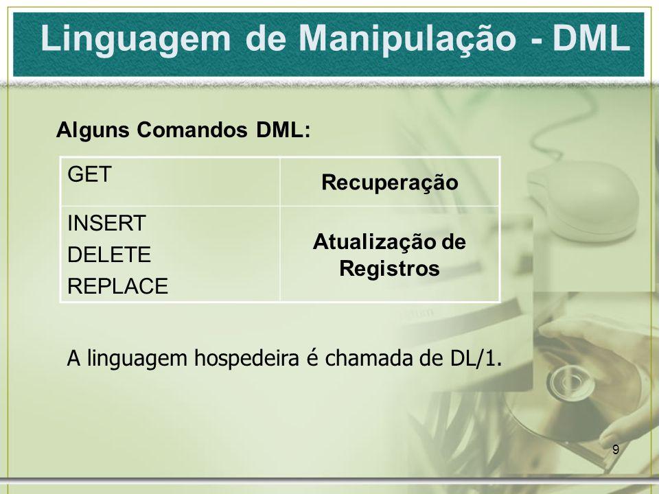 Linguagem de Manipulação - DML