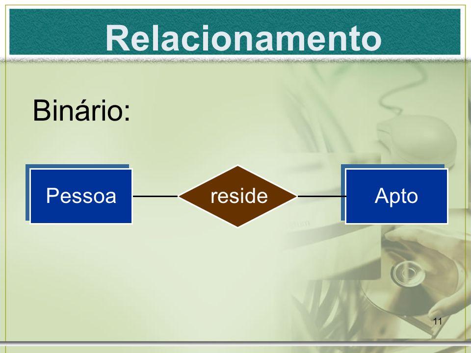 Relacionamento Binário: Pessoa reside Apto