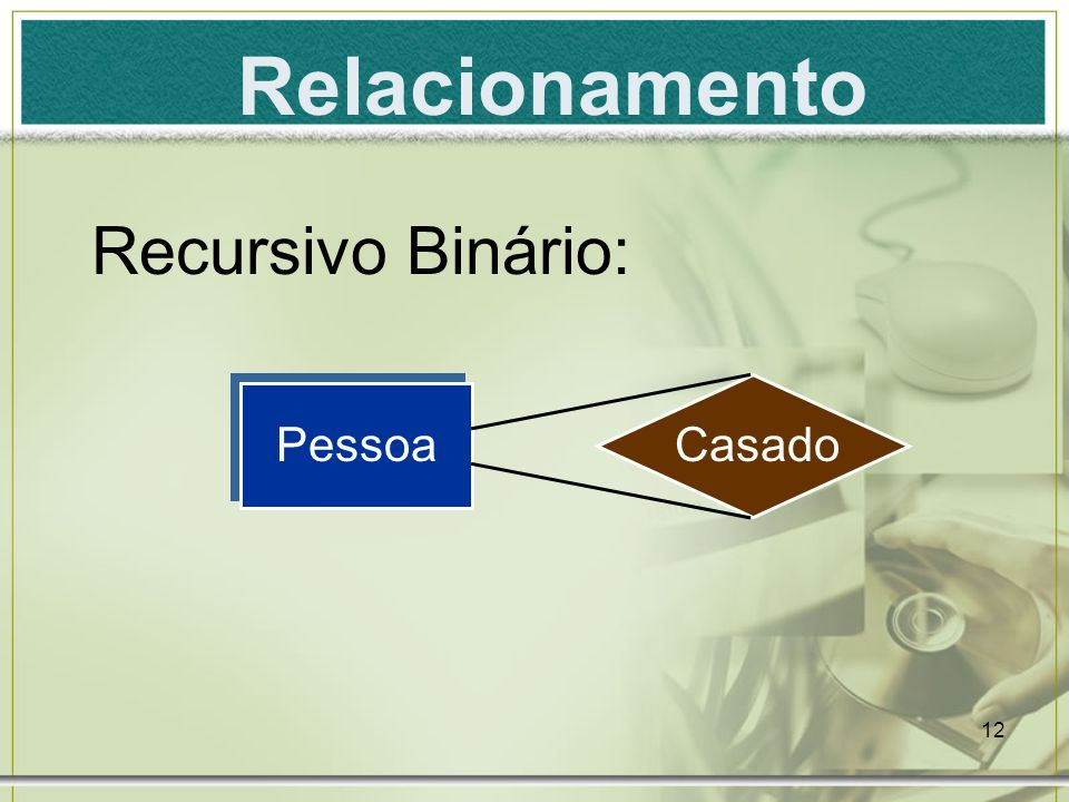 Relacionamento Recursivo Binário: Pessoa Casado