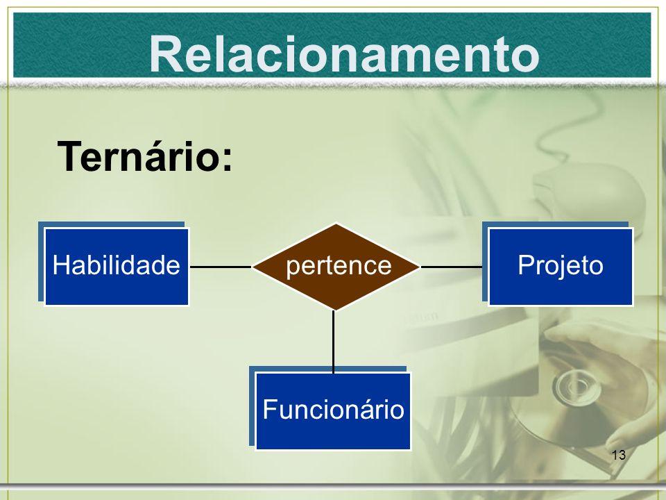 Relacionamento Ternário: Habilidade pertence Projeto Funcionário
