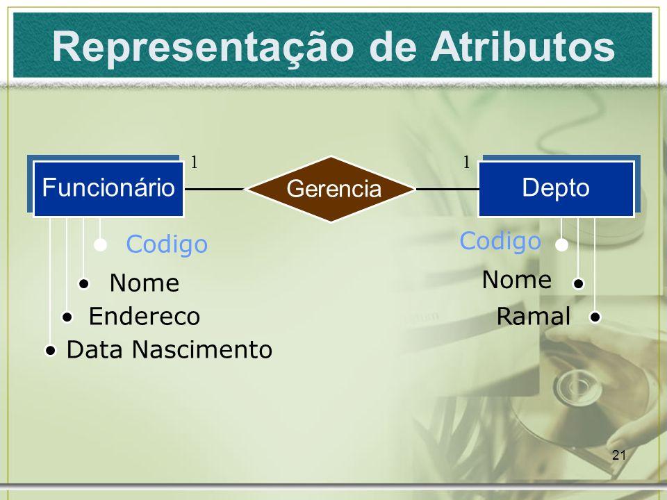 Representação de Atributos