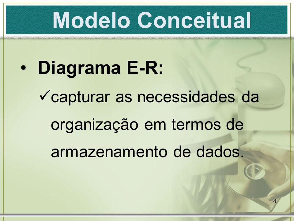 Modelo Conceitual Diagrama E-R: