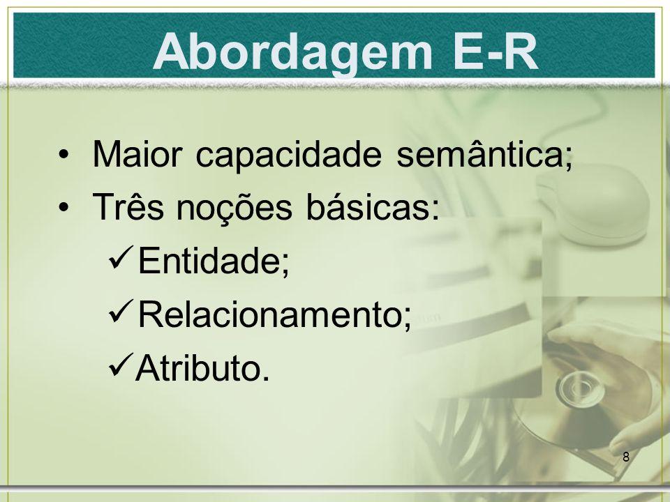 Abordagem E-R Maior capacidade semântica; Três noções básicas: