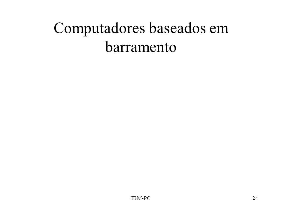 Computadores baseados em barramento