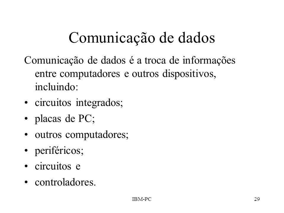 Comunicação de dados Comunicação de dados é a troca de informações entre computadores e outros dispositivos, incluindo: