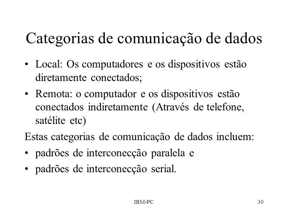 Categorias de comunicação de dados