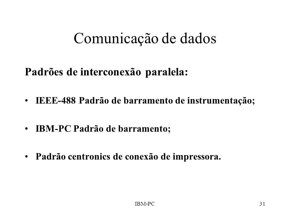 Comunicação de dados Padrões de interconexão paralela:
