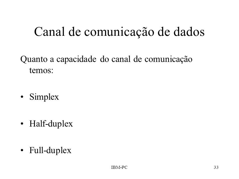 Canal de comunicação de dados